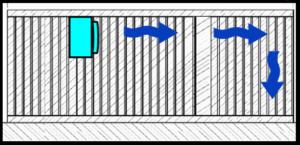 Контроль воздушного потока в Seeve